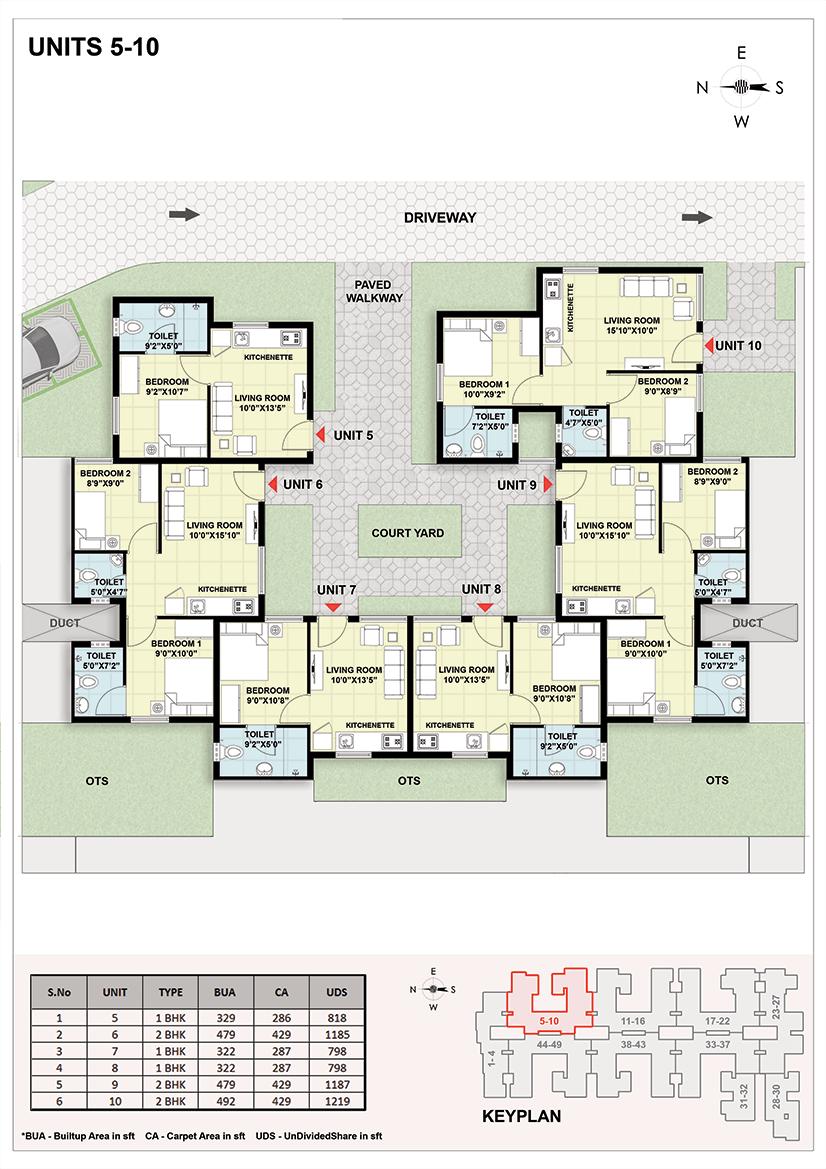 Santosham retirement homes kodaikanal